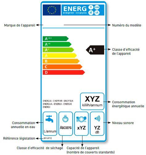etiquette energie lave vaisselle lave vaisselle et environnement 233 coconso