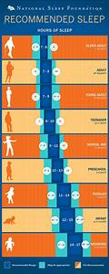 How Much Sleep Do You Need According To Science Here Are