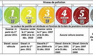 Vignette Crit Air Obligatoire Ou Pas : la vignette crit 39 air obligatoire partir d 39 aujourd 39 hui blog scootmotoshop ~ Maxctalentgroup.com Avis de Voitures