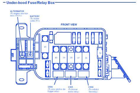 1990 Honda Civic Fuse Box by Honda Civic 1990 Fuse Box Block Circuit Breaker Diagram