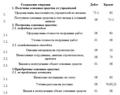 инвентарная книга учета объектов основных средств форма ос 6