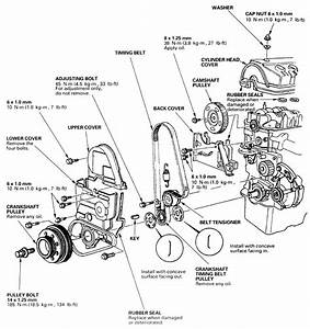 1997 Honda Civic Engine Diagram