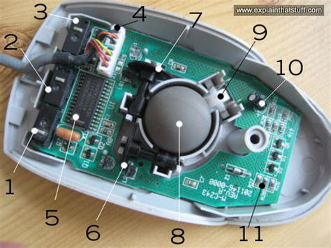 how does a computer mouse work explain that stuff
