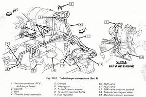 Buick Grand National Engine Diagram