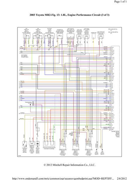 engine management wiring diagram or ecu pinout