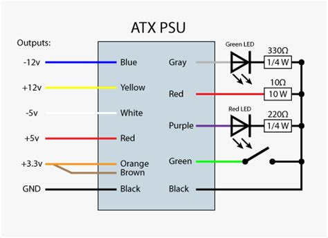 Converting Atx Power Supply Into Bench