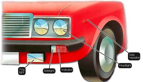 fixing a simple light cluster how a car works
