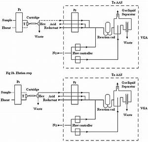 Schematic Diagram For On
