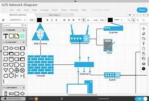 Uml Diagrams For Websites