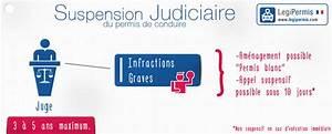 Retrait Point Permis : suspension de permis de conduire legipermis ~ Maxctalentgroup.com Avis de Voitures