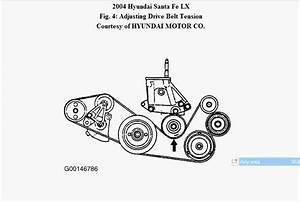 How Do You Adjust The Belt Tensioner On A 2004 Hyundia Santa Fe 2 7 Liter V6