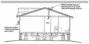 Modular Home Marriage Line Gap