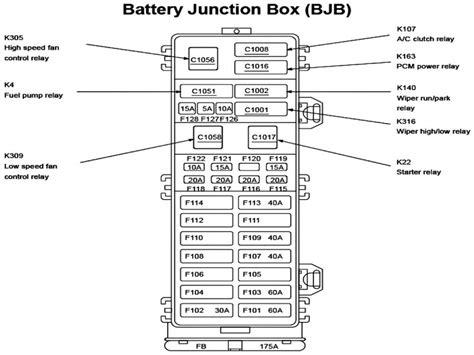 Mercury Sable Fuse Box Diagram Wiring Forums