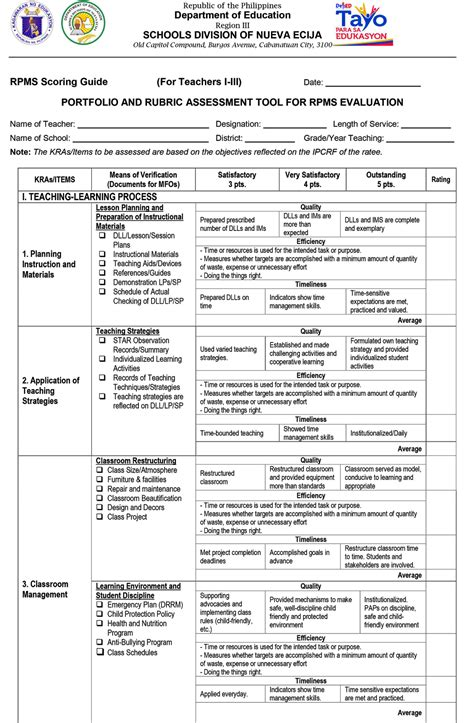 deped tambayan ph rpms scoring guide  teachers rpms