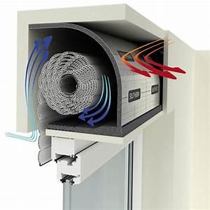 Bruit De Frottement En Roulant : volet roulant bruyant ~ Medecine-chirurgie-esthetiques.com Avis de Voitures