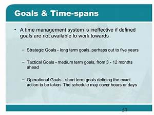 Time Management Training Ppt