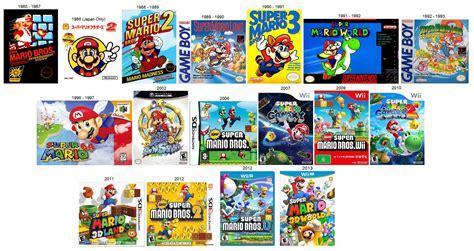 Super Mario Platformer History By Chaoslink1 On Deviantart