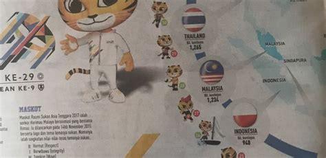 oala tak   buku panduan bendera indonesia
