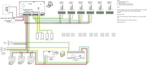Karr Auto Alarm Wire Diagram by Carvox Alarm Wiring Diagram Free Wiring Diagram