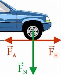 Haftkraft Magnet Berechnen : reibung und fortbewegung fahrwiderstand leifi physik ~ Themetempest.com Abrechnung