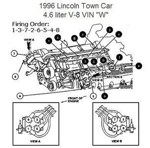 firing order for 1998 lincoln intech 32 valve v8 fixya