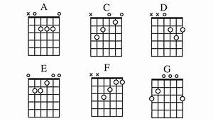 Which Chords Should I Begin Learning