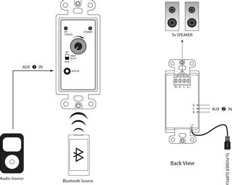 wall plate stereo audio power amplifier built  bluetooth