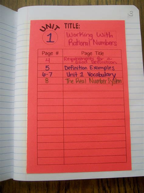 math love interactive notebook table  contents