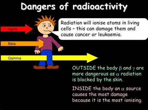 What Is Radiation Sickness And Why Does It