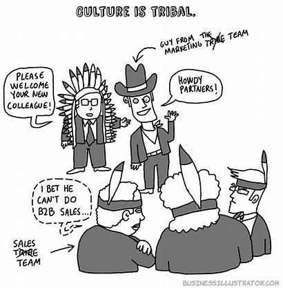 Cartoon Culture Company Tribal Business Change Bank