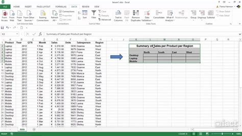 excel what if analysis data table what if analysis data table excel mac resume sle best