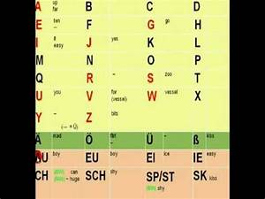 The German Alphabet How To Pronounce Each Letter Youtube