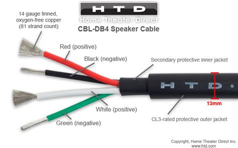 14 4 conductor direct burial speaker cable