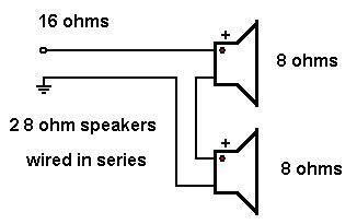 Shavano Music Online Basics Wiring Speakers