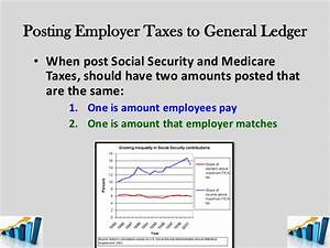 What Is Medicare Surtax  Medicare Chapter 13
