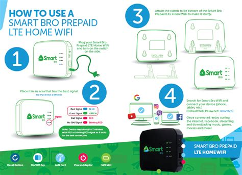 How To Use Your Smart Bro Lte Home Wifi  Smartopedia  Help & Support  Smart Communications