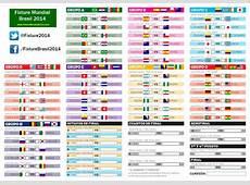 Fixture del mundial 2014 sedes y grupos