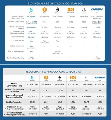 Bitcoin has more market capitalization compared to ethereum. Earn Bitcoin By Doing Captcha   Earn Bitcoin Free In India