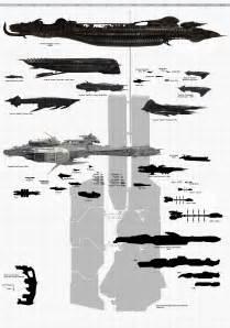 Ship size comparison (1440×2048) | J | Pinterest | Ships ...