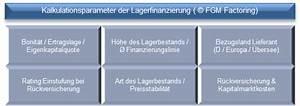 Beleihungsauslauf Berechnen : lagerfinanzierung finanzierung warenlager ~ Themetempest.com Abrechnung