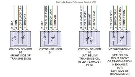 advanced  sensor diagnostics tracing sensor wiring