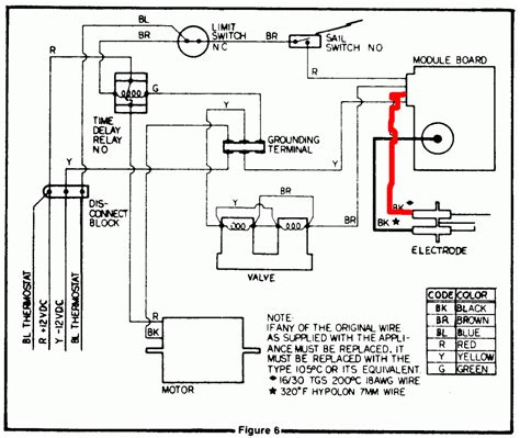 Dometic Furnace Wiring by Duo Therm Wiring Diagram Wiring Diagram Sle