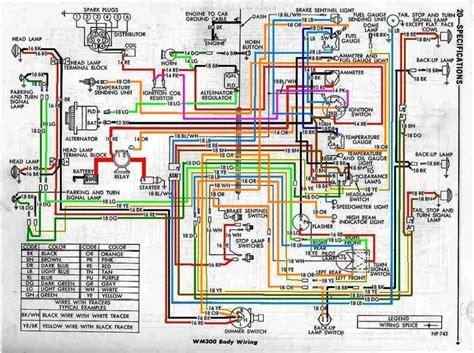 2000 Dodge Ram 2500 Wiring Diagram Schematic by Questions 1999 Dodge Ram 1999 Dodge Ram 99 Ram Wiring