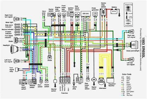 xr650l wiring diagram in color advrider moto days