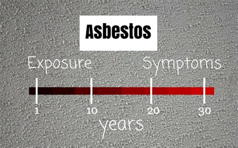 asbestosis facts vinson law office pa