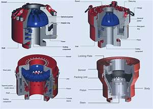 Annular Preventors  U2013 Jh Petrol