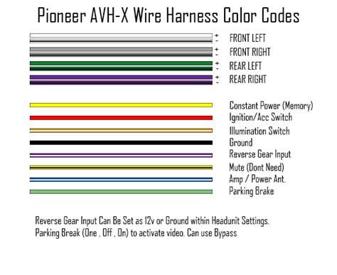 Pioneer Radio Code Active Deals