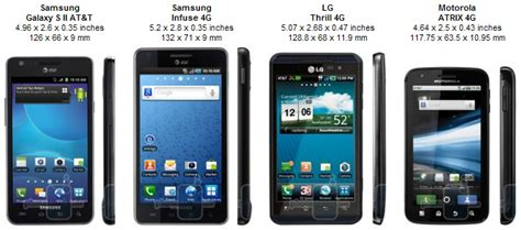 compare samsung phones samsung galaxy s ii at t review