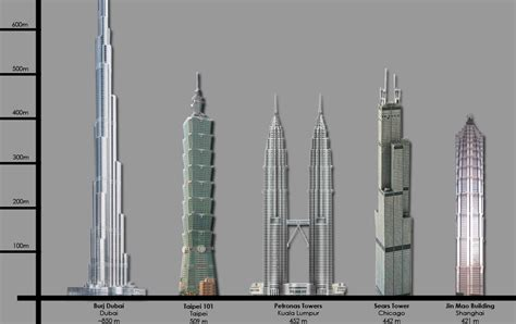 Dubai Tallest Building Standard Business Card Size Indesign Sample Of For Hair Salon Garments Visiting Grocery Shop With Mba Avery 8371 Stock Staples Definition