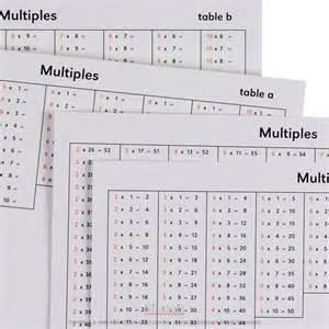Multiples Tables Montessori Spirit